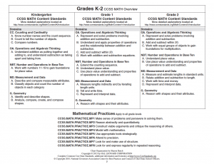 K-2 math chart 2